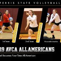 American Volleyball Coaches Association 2019 All-Americans