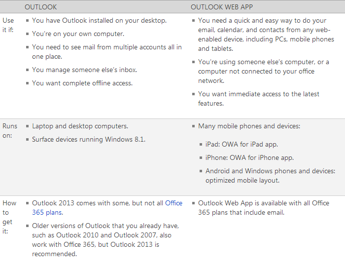 Outlook Client, Web, and Mobile Differences - Ferris State
